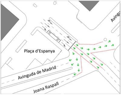 Canvi de la senyalització a la plaça Espanya