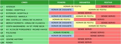 El servei d'autobusos de Lleida es modifica a partir de dimecres amb nous horaris i freqüències